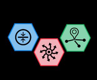 Core Technology Integration