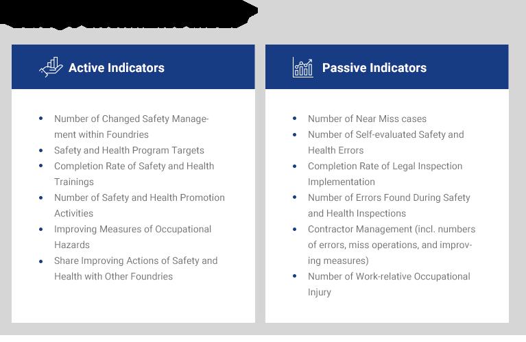 采鈺科技 VisEra_企業社會責任CSR_安全績效指標01